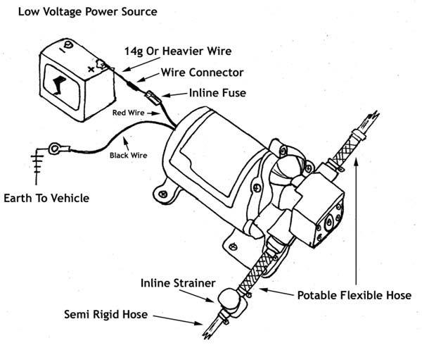 [ZH_1238] Rv Pump Wiring Schematic Wiring Diagram Free Diagram