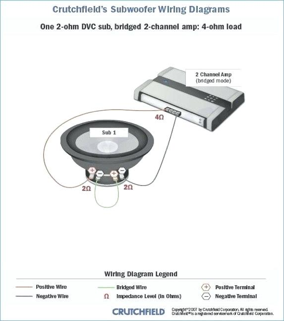 4 ohm dvc subs wiring diagram  2006 lincoln ls fuse box