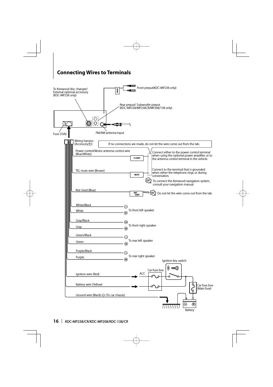 [DIAGRAM] Kenwood Car Stereo Kdc 248u Wiring Diagram FULL