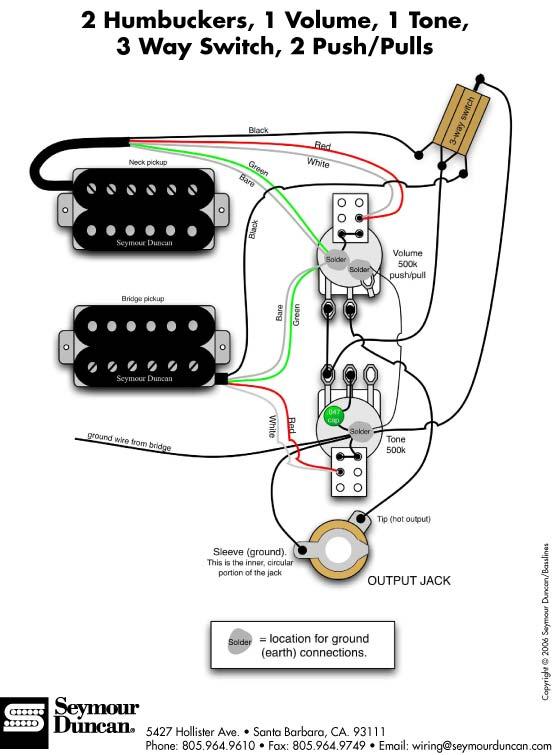 [DA_8401] Prs Se Paul Allender Wiring Diagram Schematic Wiring