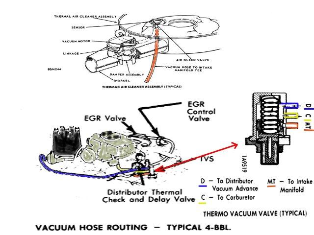 [YZ_5207] Diagram Likewise Vacuum Hose Routing Diagram On