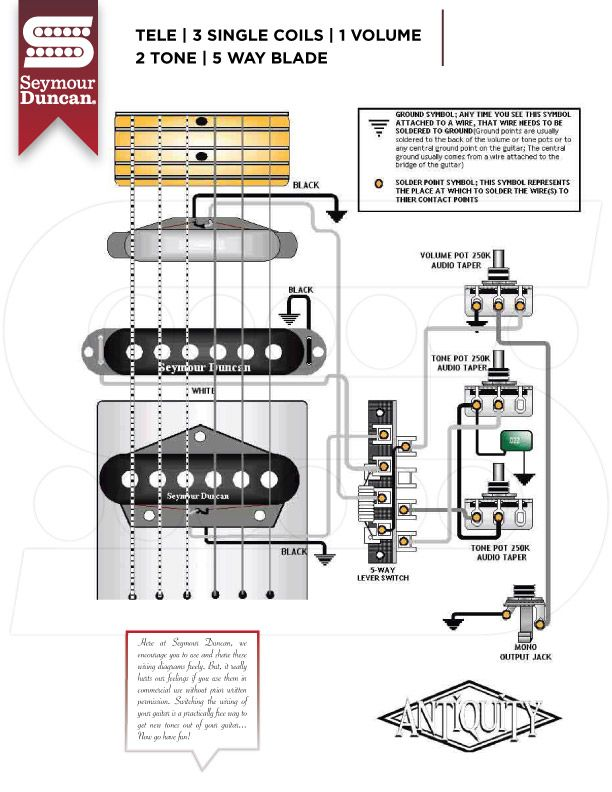 rf7842 wiring as well seymour duncan wiring diagrams also