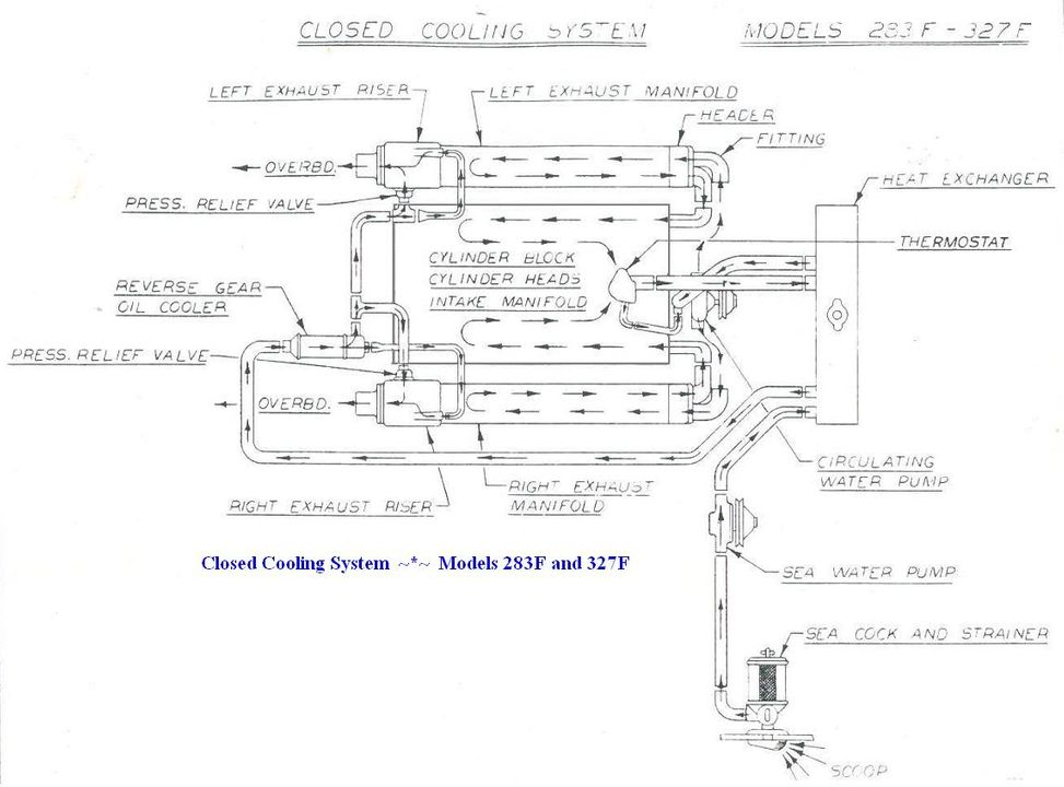 [WZ_6077] 283 Chevy Engine Distributor Diagram Free Diagram