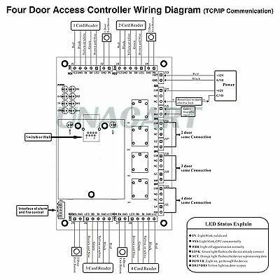 [EA_4696] Lnl 1320 Wiring Diagram Download Diagram
