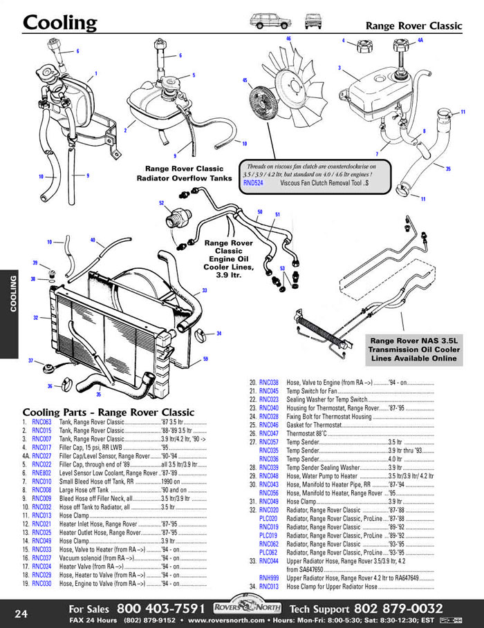 [VR_5450] Range Rover V8 Cooling System Schematic Wiring
