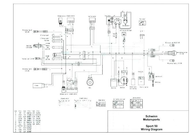 carter 150 wiring diagram for yerf dog kart  jeep jk wiring