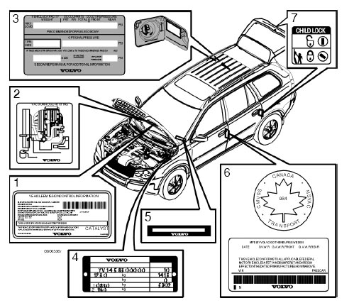 [GD_5599] Volvo V70 Fuse Box Diagram On 2006 Volvo Xc90