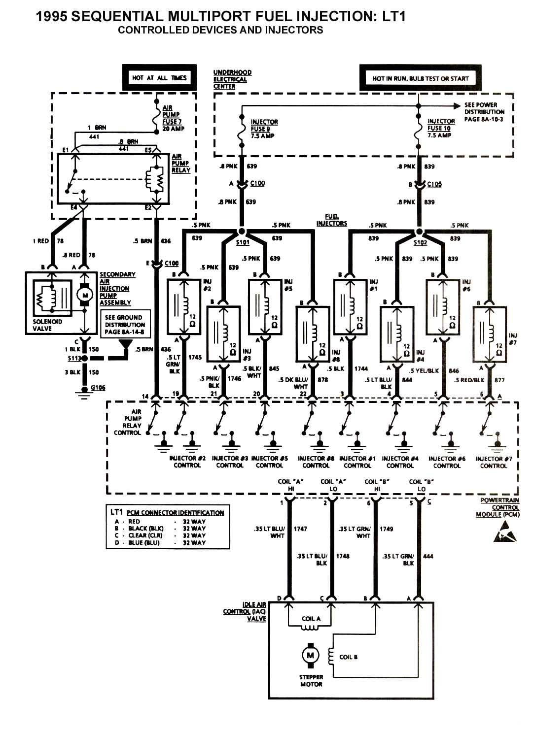Wiring Diagram For 96 Camaro