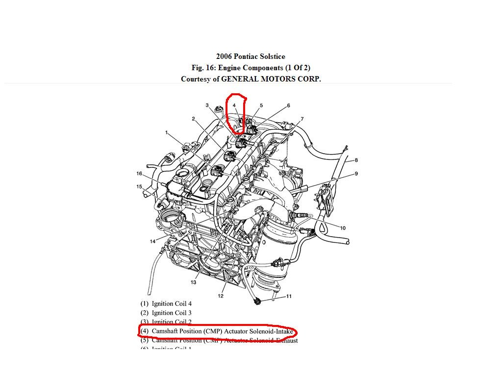 [FZ_5866] Position Sensor On Chevy 3 1 Engine Diagram