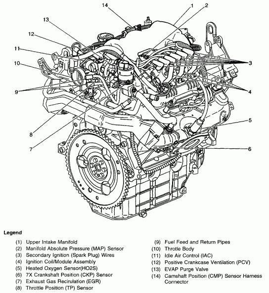 [DIAGRAM] 1998 Chevy Malibu 3 1 Engine Diagram Tensioner