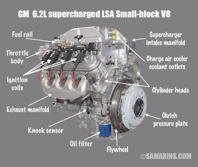 [DF_7799] Car Parts Names With Diagram Owners Car Parts