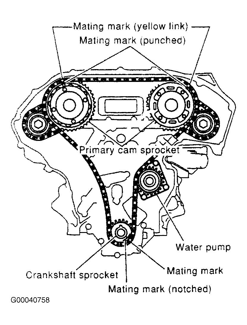 [WO_1810] Need Diagram Of Timing Chain Marks For A 02