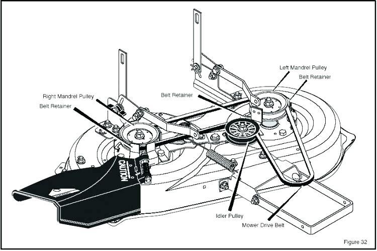[RA_3554] Transmission Belt Diagram Also Toro Recycler