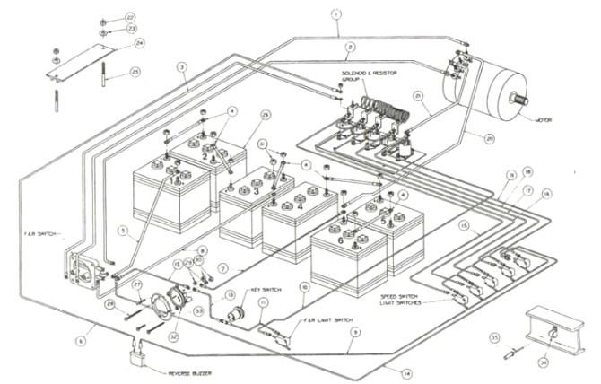 36 volt ez go textron wiring diagram  1970 torino ac wiring