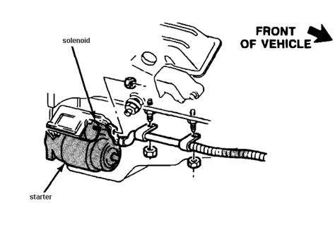 1992 Chevy S10 Starter Wiring Diagram / 1992 Chevy S10 4 3