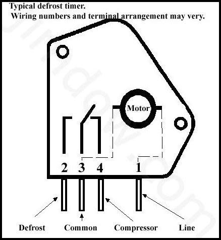 Defrost Timer Wiring Diagram : Cc 1435 Defrost Timer