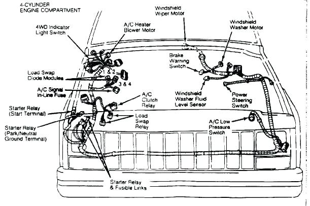 [DIAGRAM] Jeep Wrangler Engine Wiring Harness Diagram FULL
