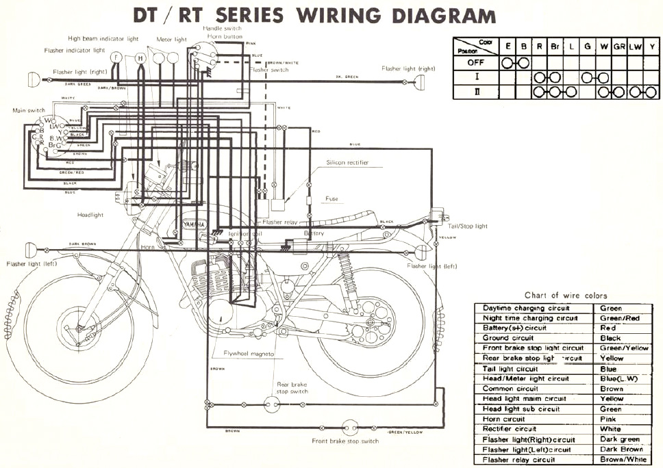 [MA_6554] Yamaha Rt1 360 Enduro Motorcycle Wiring