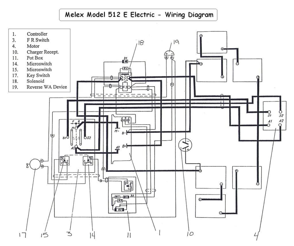 [KE_9710] Yamaha Golf Cart Wiring Diagram 2Gf Download Diagram