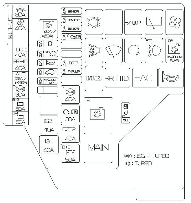 Vw Polo 2007 Fuse Box Diagram / Volkswagen Polo Gti Mk5