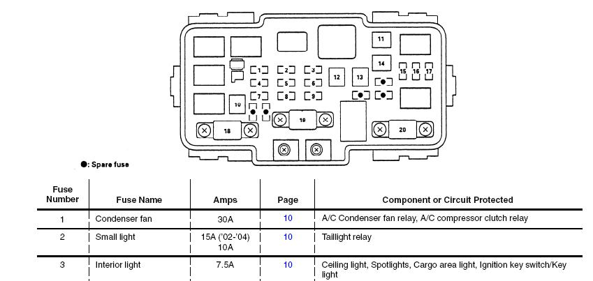 2006 Acura Tsx Interior Fuse Box Diagram