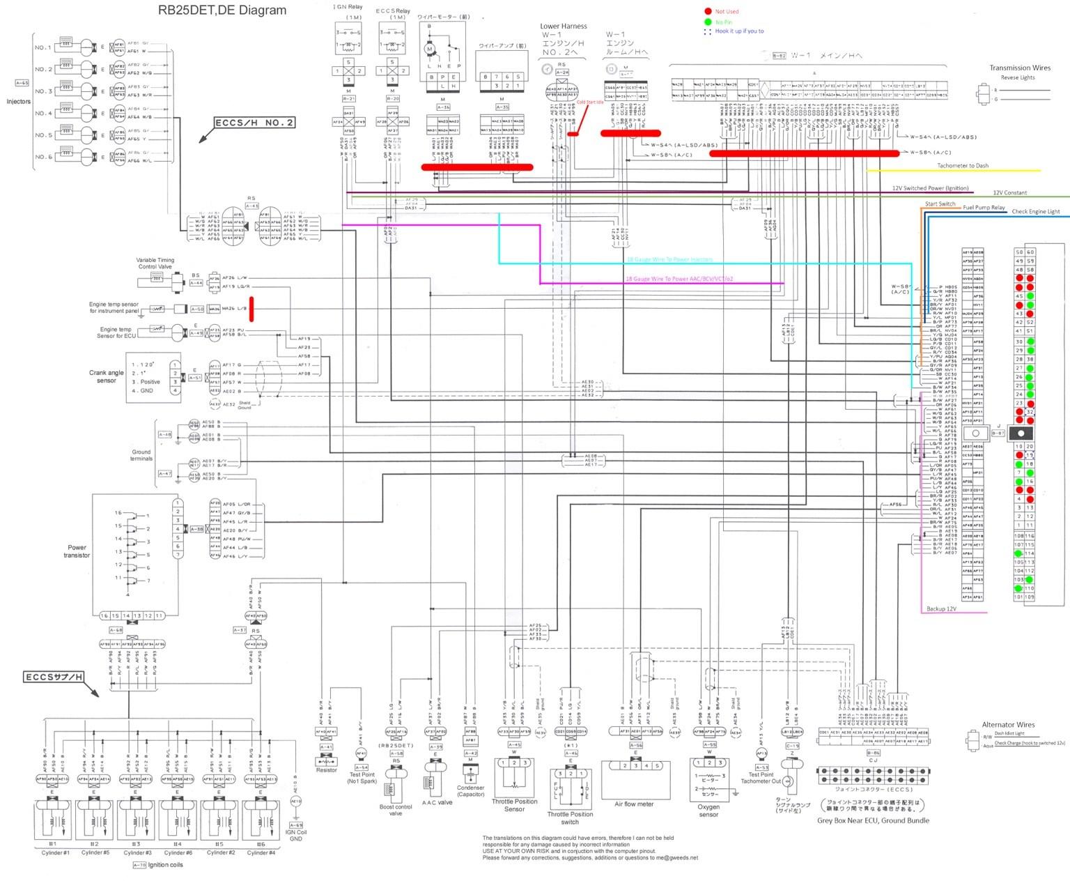 R34 Rb25det Wiring Diagram