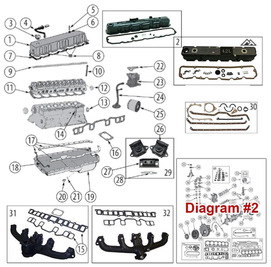 [GC_5808] 1981 Jeep Cj7 258 Wiring Diagram Schematic Wiring
