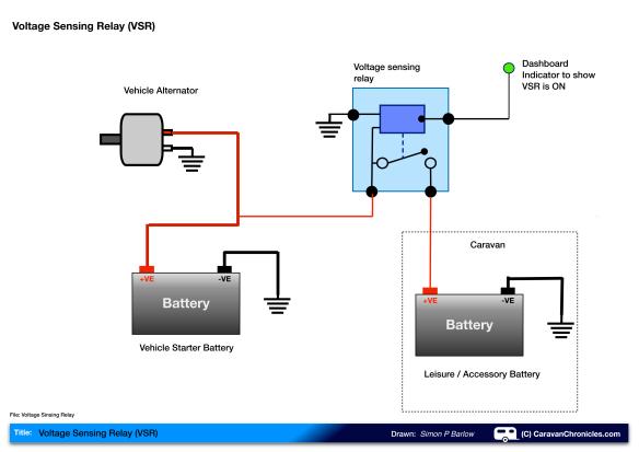 og7945 wiring a voltage sensitive relay free diagram