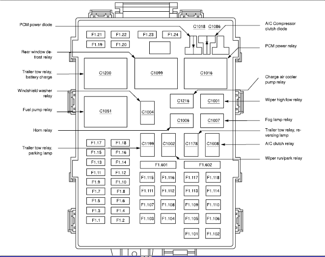 [WD_4816] 97 Ford F 150 4X4 Fuse Box Diagram Wiring Diagram