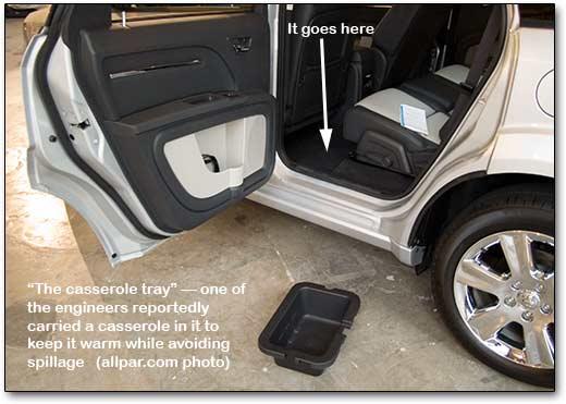 2010 Dodge Journey Interior Fuse Box