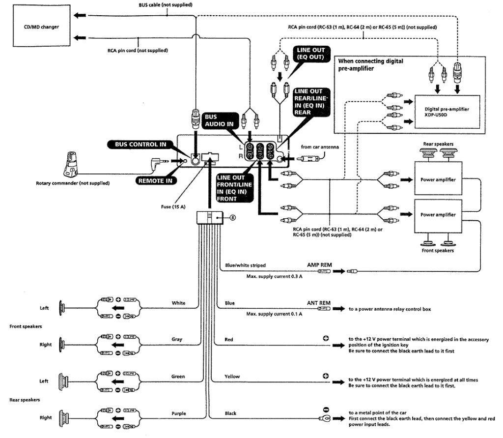Sony Xplod 600w Amp Wiring Diagram