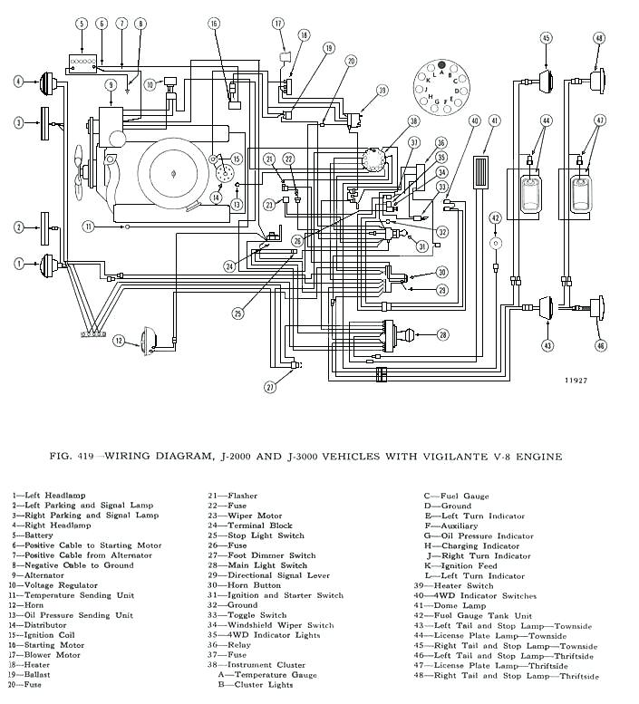 [XS_2174] Dodge 4 7 Engine Diagram Get Free Image About