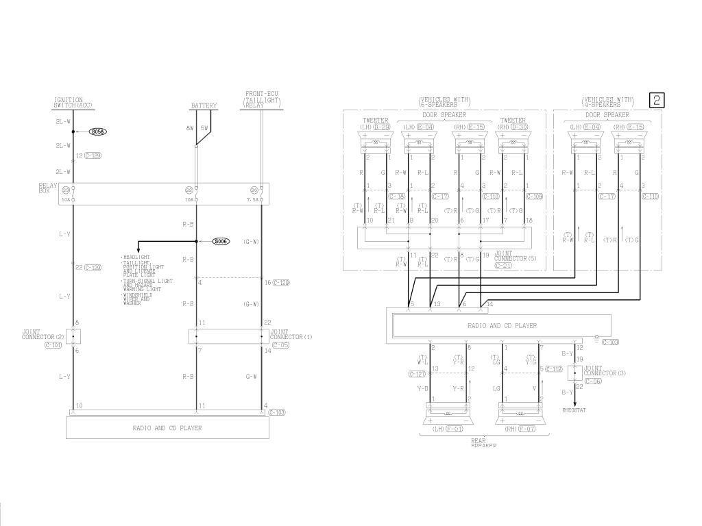 Mitsubishi Lancer 2002 Es Engine Diagram : I Need A Fuse