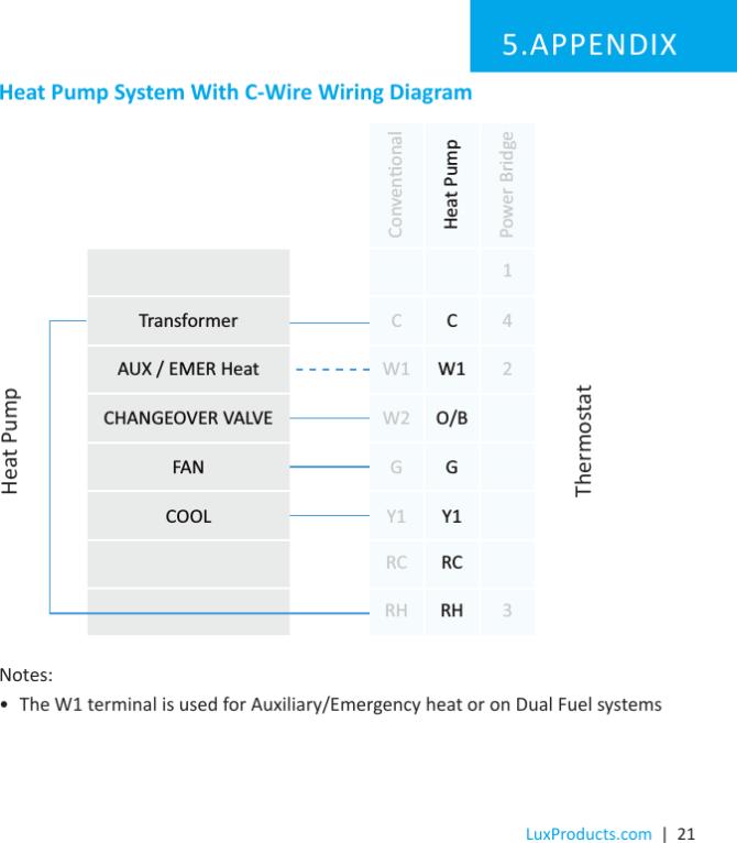 av4574 wiring diagrams reversing valve and lux thermostat