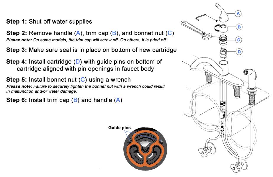 delta bathroom faucet repair diagram