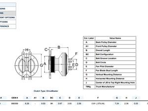 [CF_9000] Fan Clutch Wiring P0483 Fan Clutch Diagnosis