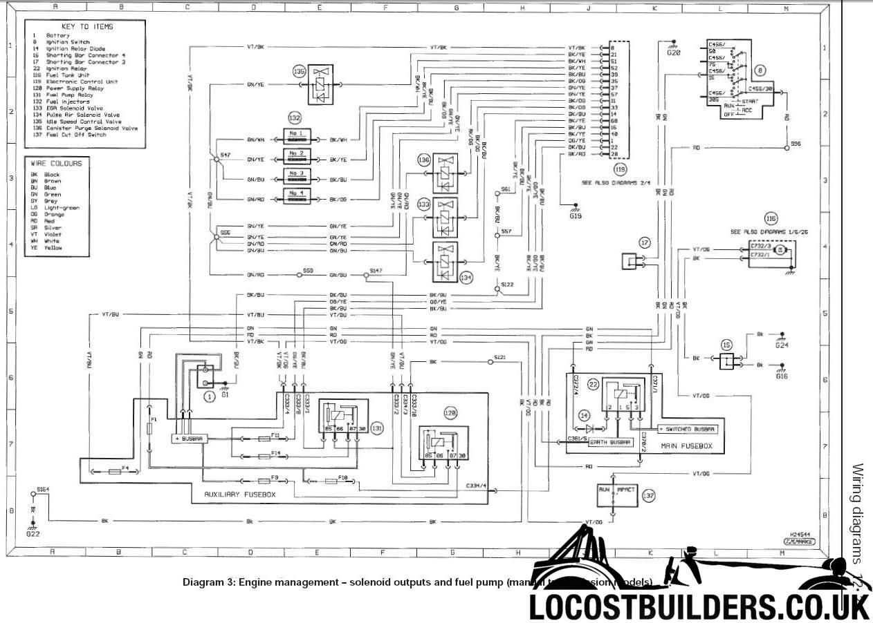 [DIAGRAM] Ford Mondeo 2011 Wiring Diagram FULL Version HD