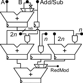 [WA_0137] Figure 3 Adder Subtractor Circuit Free Diagram