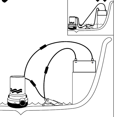 Rule Bilge Pump Wiring Diagram / Diagram Rule Bilge Pump