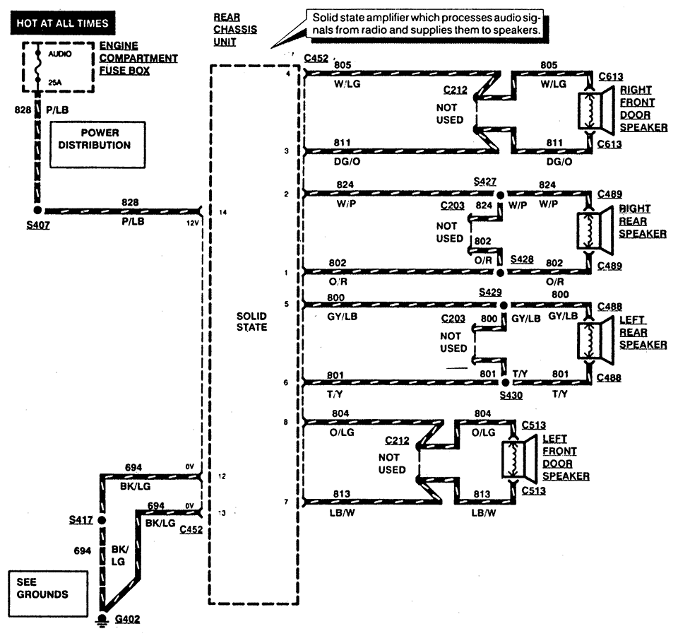 [AN_5369] 2003 Mercury Grand Marquis Wiring Diagrams