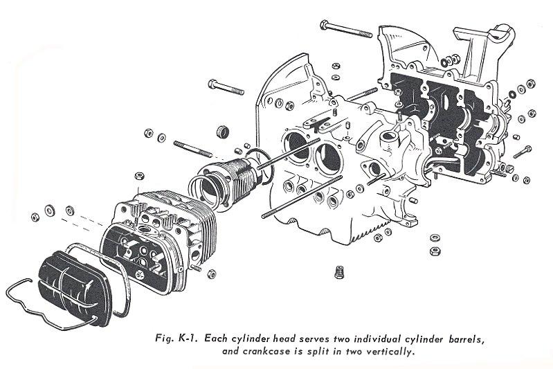 [CX_5180] Volkswagen Pet Engine Diagram Wiring Diagram