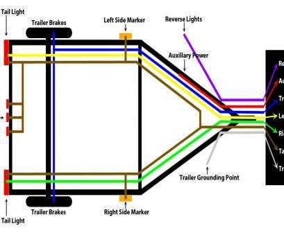 sm4495 trailer lights wiring diagram australia free diagram