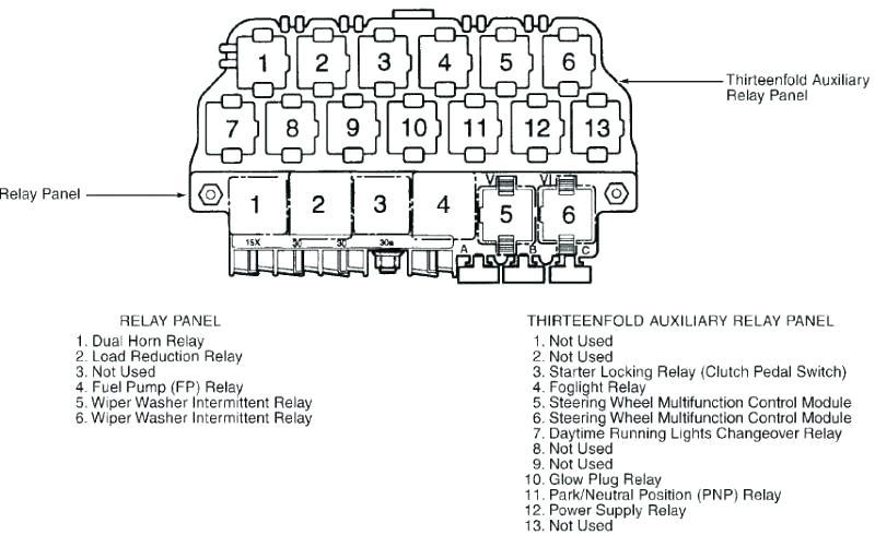 [YV_2625] Volkswagen Pat Fuse Box Diagram Wiring Harness