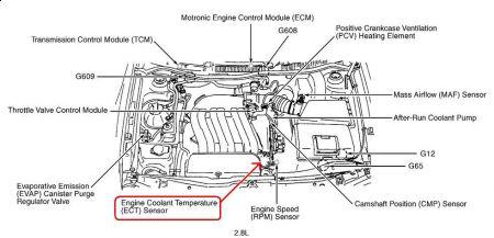 2003 Vw Jetta Engine Diagram / 03 Volkswagen 2 8 Engine