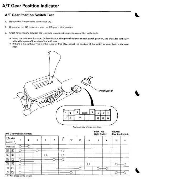 bm8103 diagram 1991 honda civic wiring diagram 95 honda