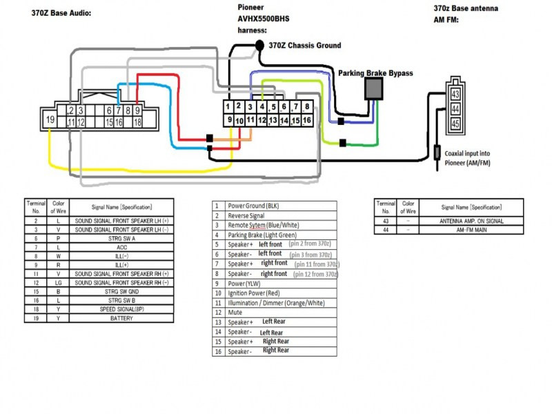 Pioneer Deh-S5000Bt Wiring Diagram Collection