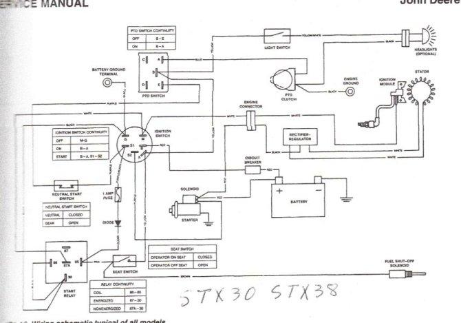 deere stx 38 wiring diagram images automotive wiring