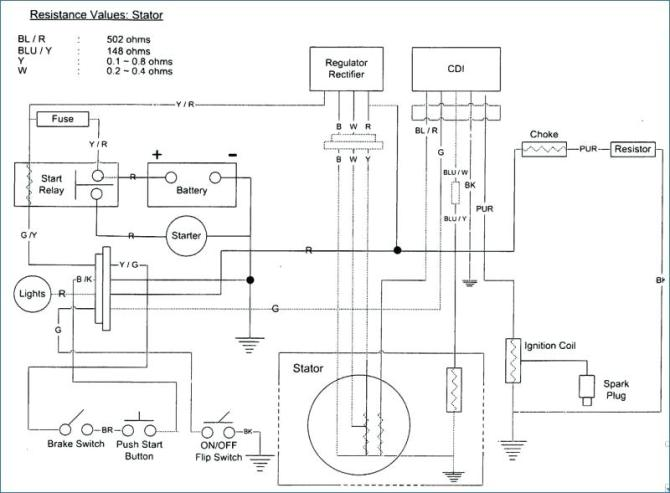 buyang motorcycle wiring diagram  2000 chevy astro fuse box