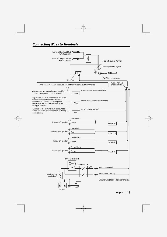 Kenwood Kvt-512 Wiring Harness Diagram / Diagram Dmx 512