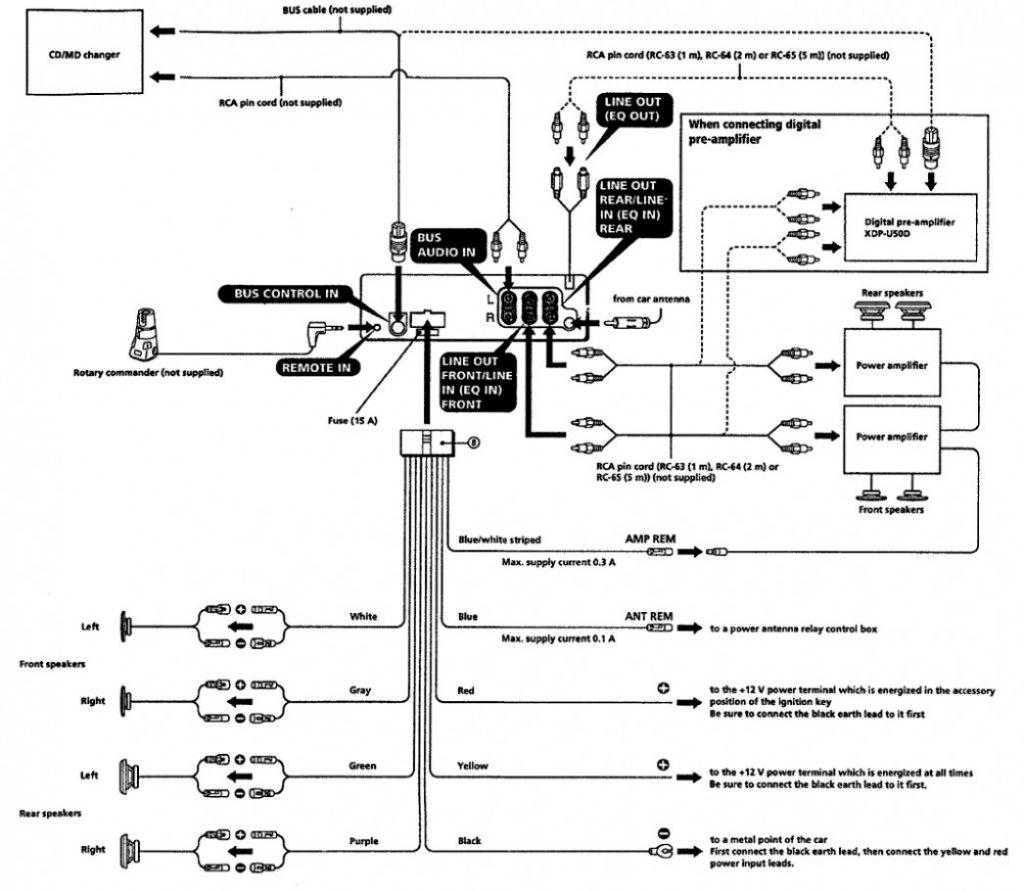 Sony Xplod Watt Amp Wiring Diagram